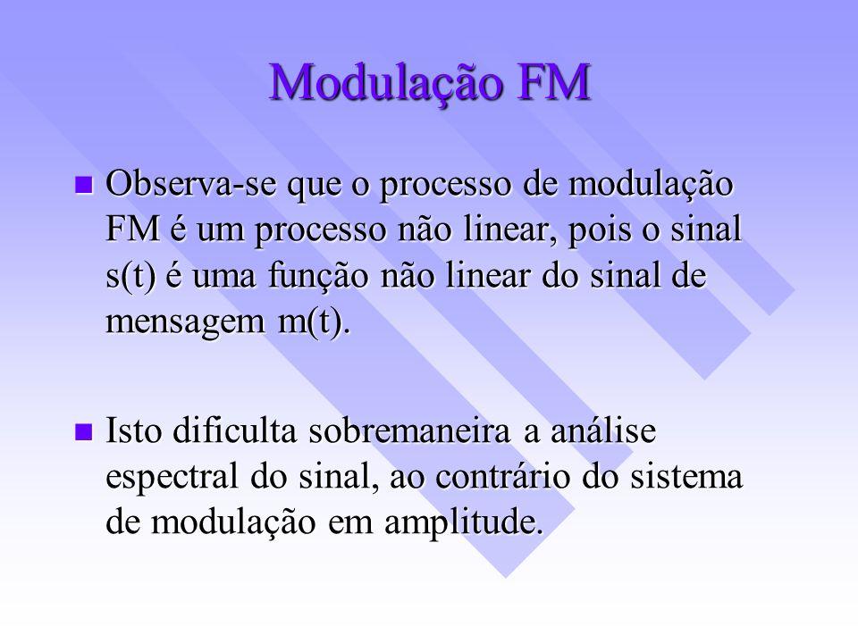 Modulação FM Observa-se que o processo de modulação FM é um processo não linear, pois o sinal s(t) é uma função não linear do sinal de mensagem m(t).