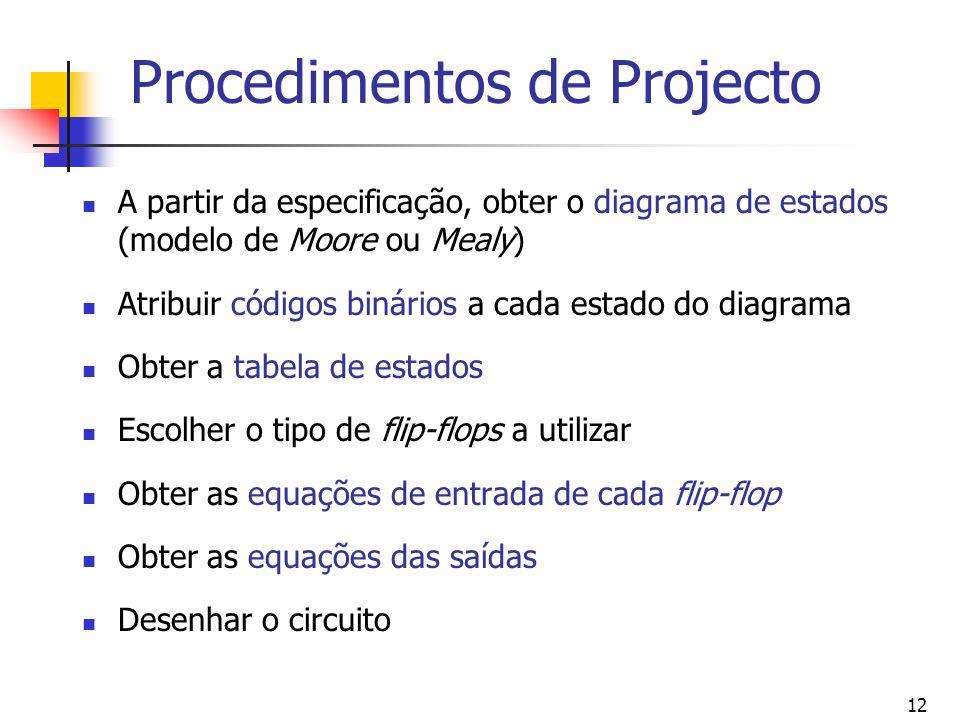 Procedimentos de Projecto