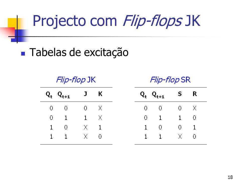 Projecto com Flip-flops JK
