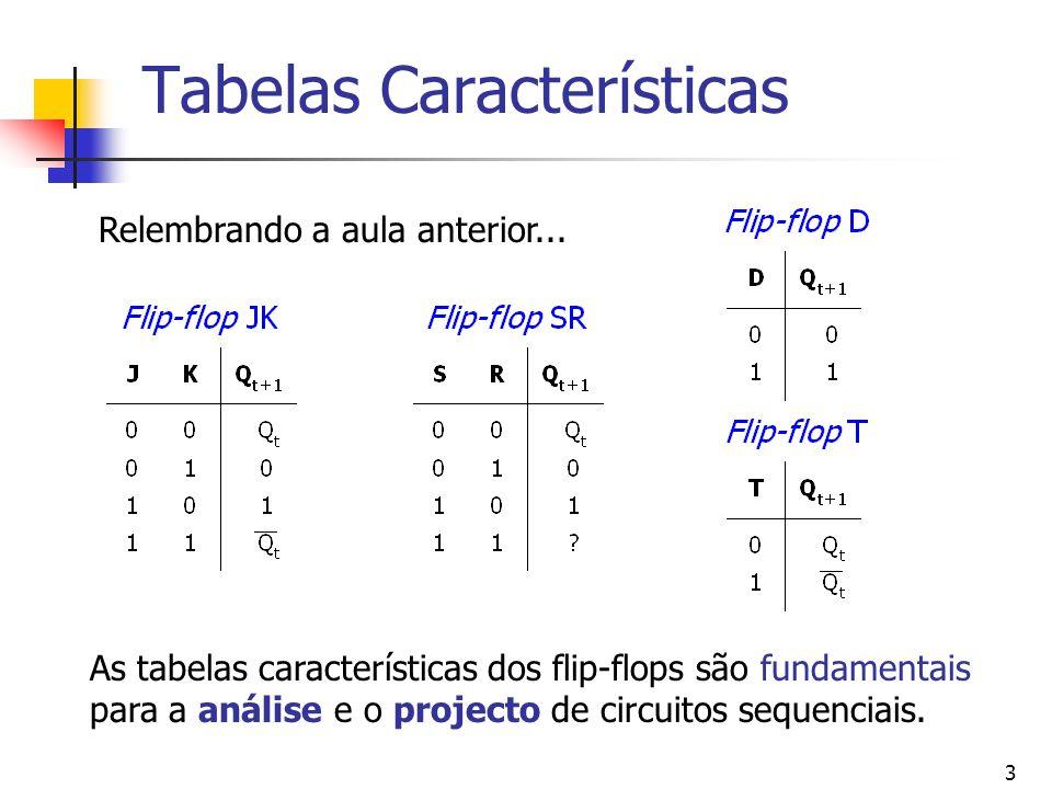 Tabelas Características
