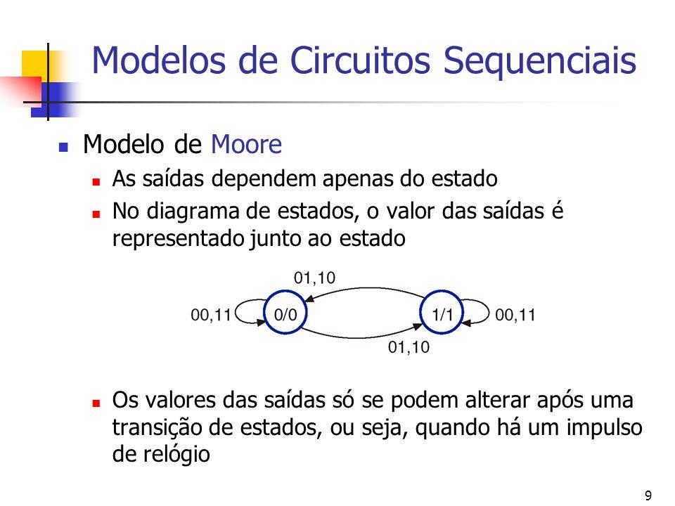 Modelos de Circuitos Sequenciais