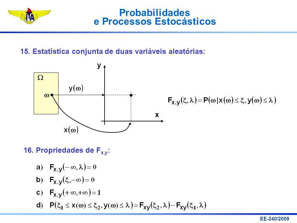 15. Estatística conjunta de duas variáveis aleatórias: