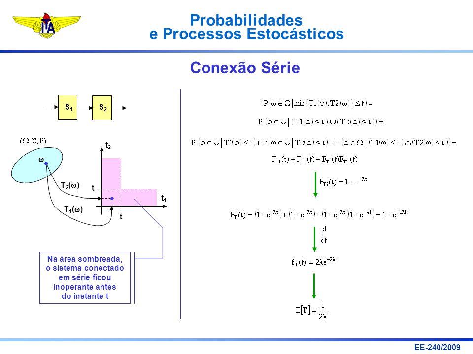 Conexão Série S1 S2 t2  T2() t t1 T1() Na área sombreada,