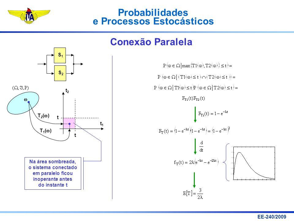 Conexão Paralela S1 S2 t2  T2() t t1 T1() Na área sombreada,