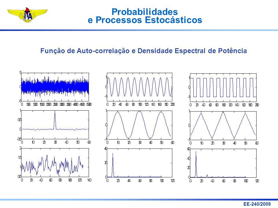 Função de Auto-correlação e Densidade Espectral de Potência