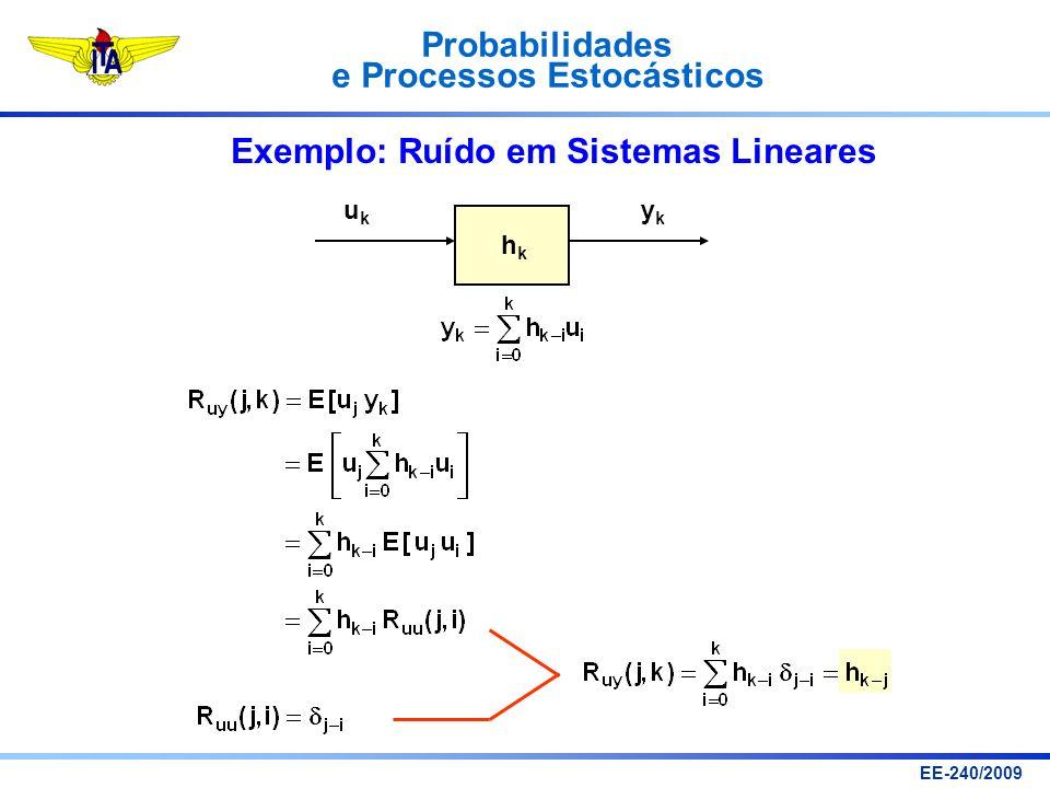 Exemplo: Ruído em Sistemas Lineares