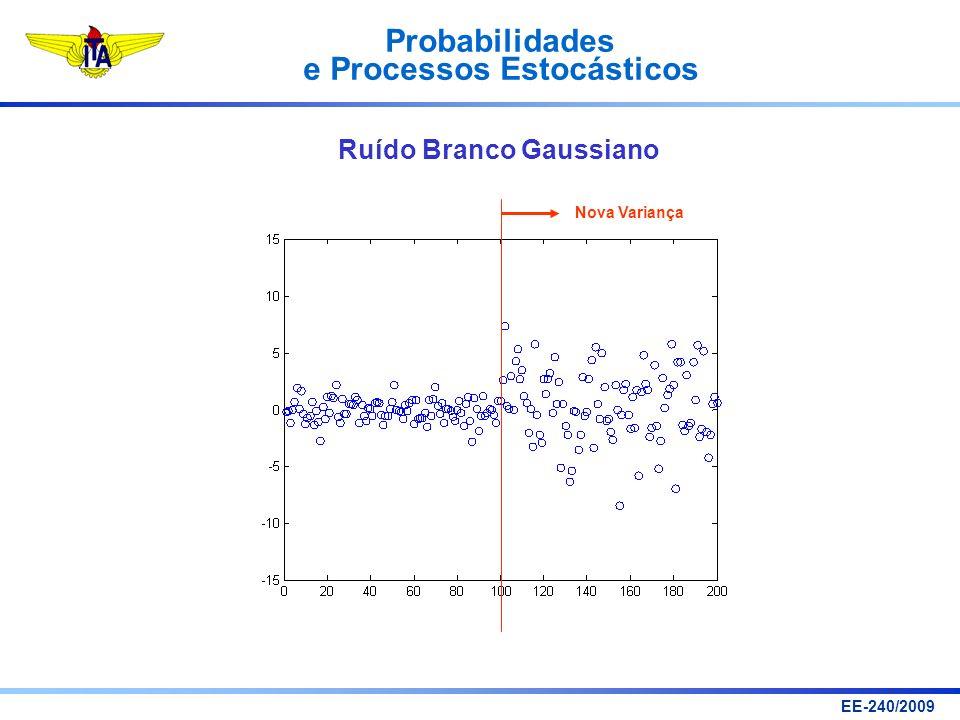 Ruído Branco Gaussiano