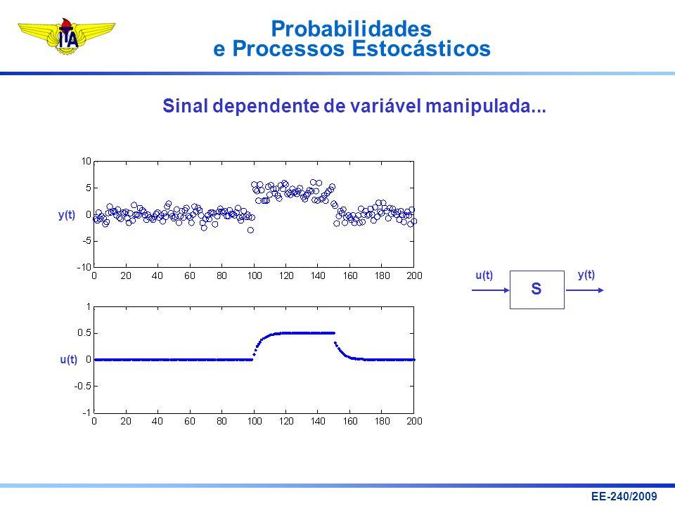 Sinal dependente de variável manipulada...
