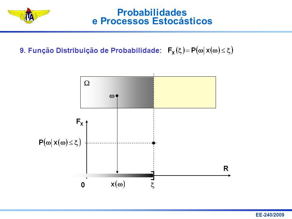 9. Função Distribuição de Probabilidade: