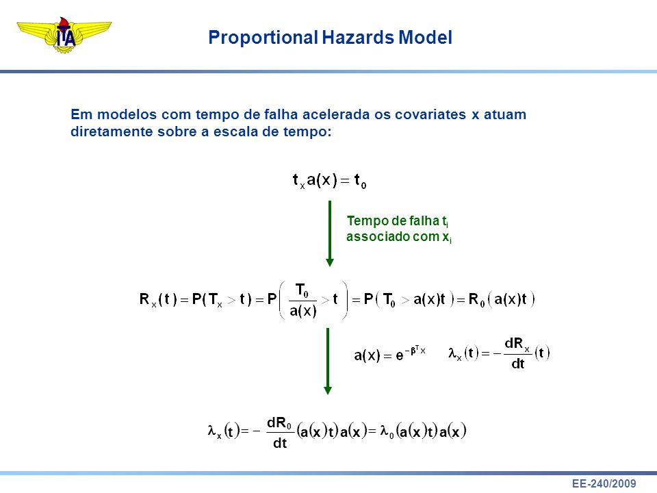 ( ) Em modelos com tempo de falha acelerada os covariates x atuam