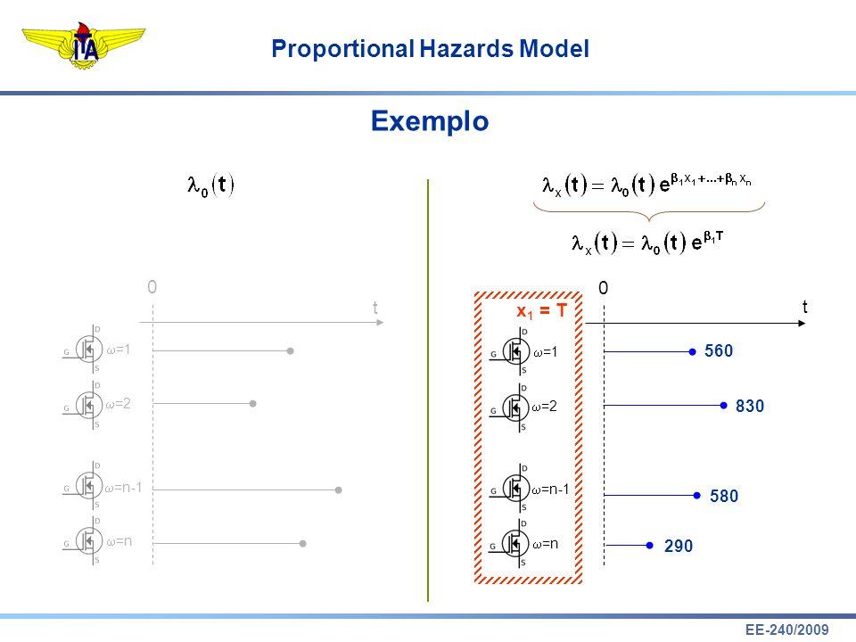 Exemplo t =1 =2 =n-1 =n t =1 =2 =n-1 =n x1 = T 290 830 580 560