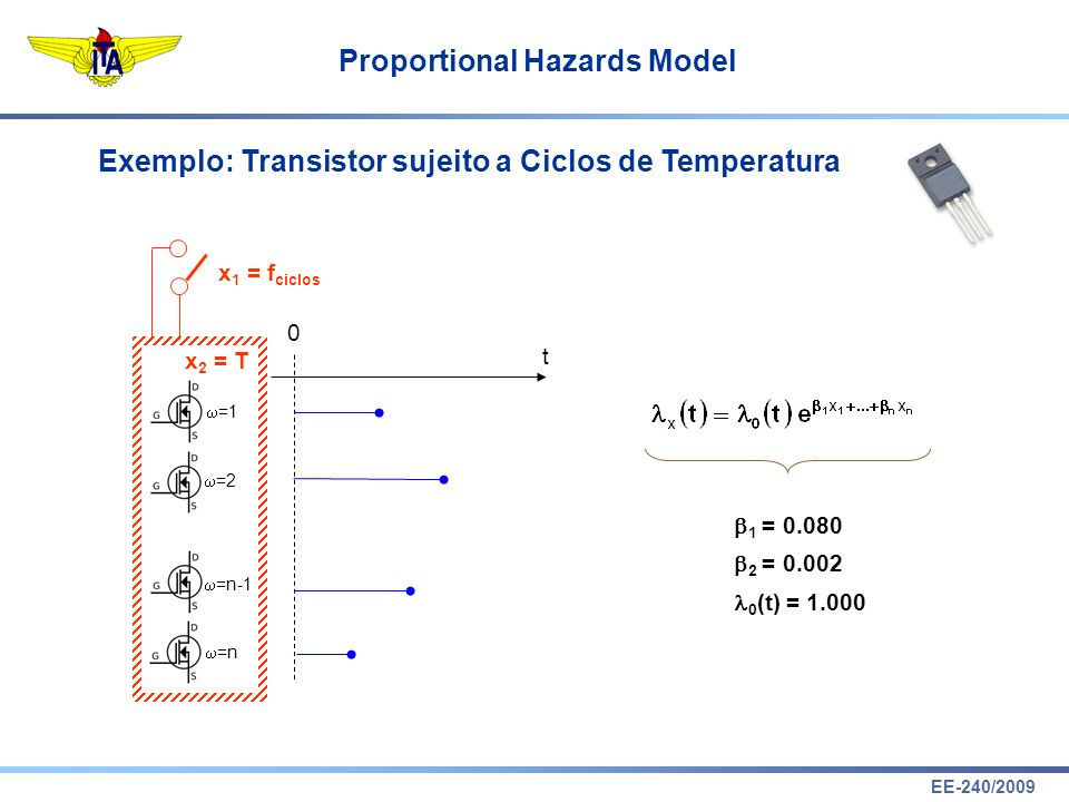 Exemplo: Transistor sujeito a Ciclos de Temperatura
