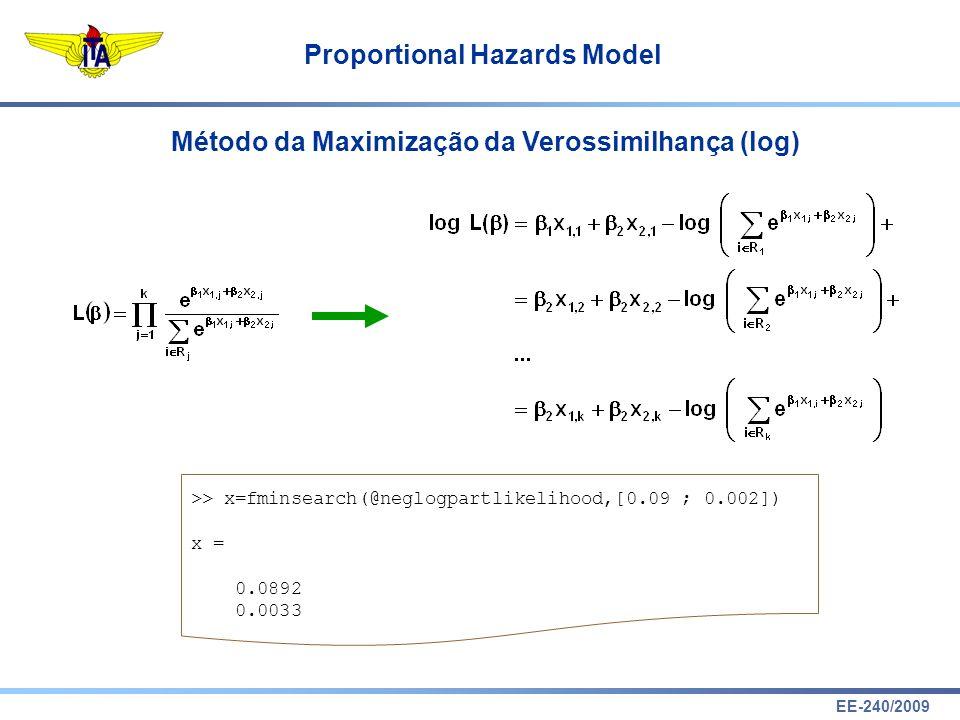 Método da Maximização da Verossimilhança (log)