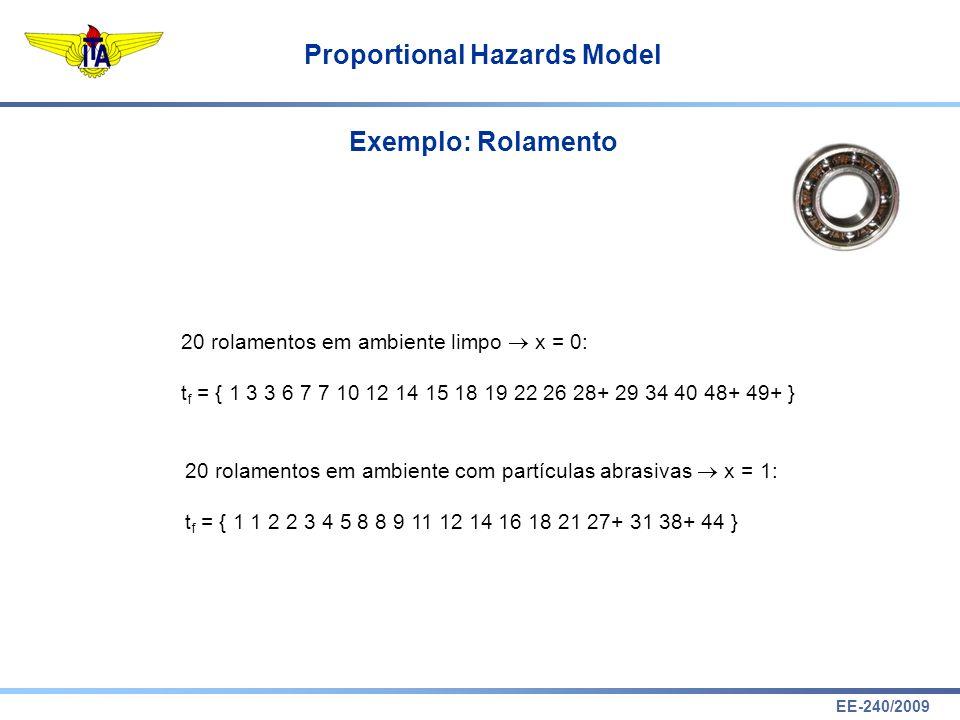 Exemplo: Rolamento 20 rolamentos em ambiente limpo  x = 0: