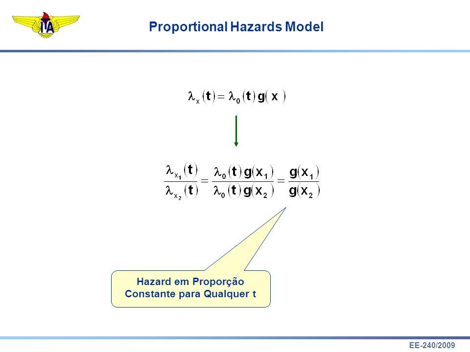 Hazard em Proporção Constante para Qualquer t