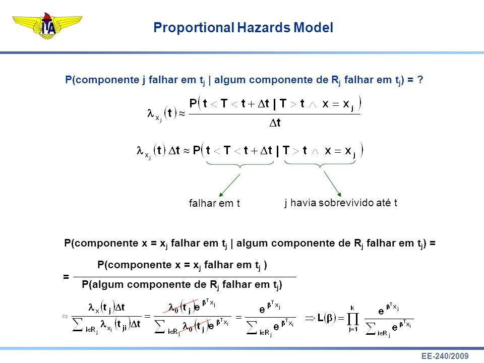 P(componente j falhar em tj | algum componente de Rj falhar em tj) =