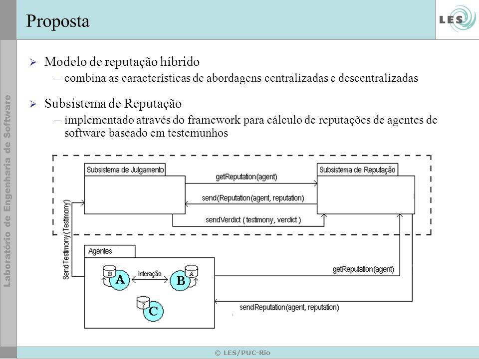 Proposta Modelo de reputação híbrido Subsistema de Reputação