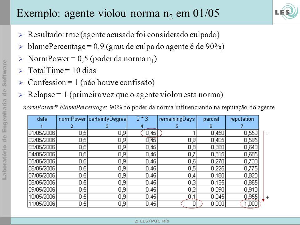Exemplo: agente violou norma n2 em 01/05