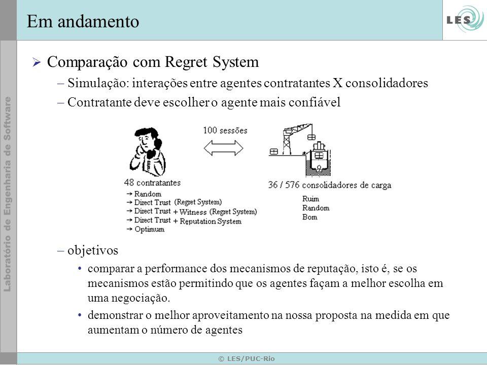 Em andamento Comparação com Regret System