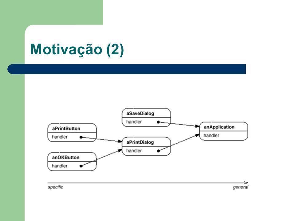 Motivação (2)