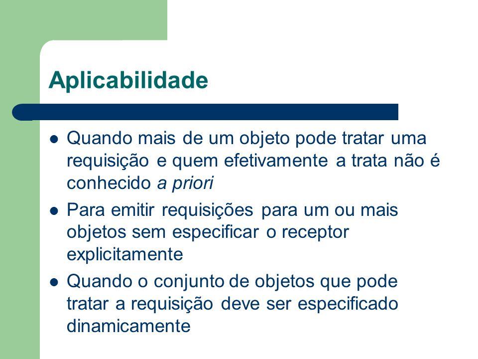 Aplicabilidade Quando mais de um objeto pode tratar uma requisição e quem efetivamente a trata não é conhecido a priori.