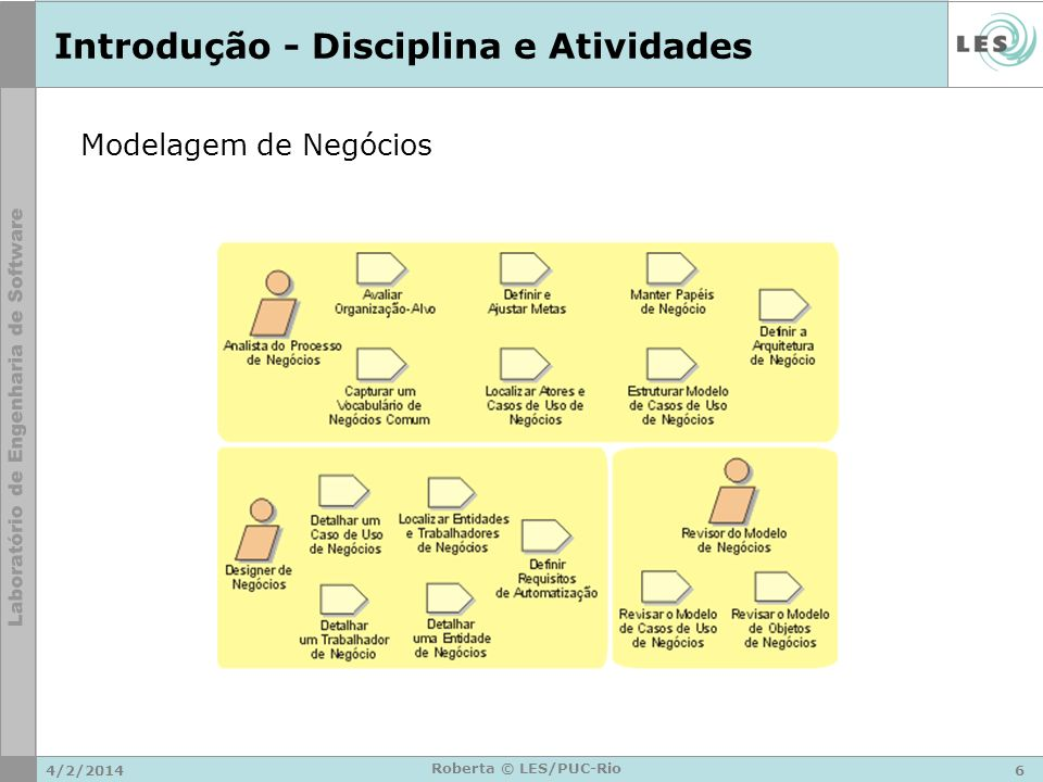 Introdução - Disciplina e Atividades