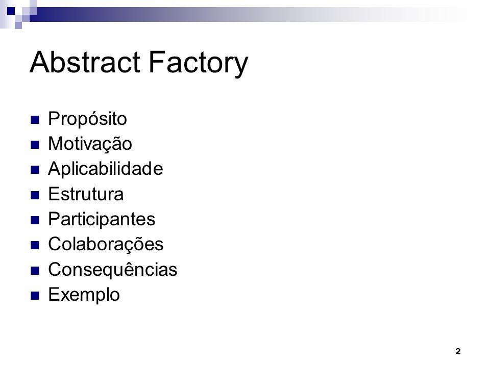 Abstract Factory Propósito Motivação Aplicabilidade Estrutura