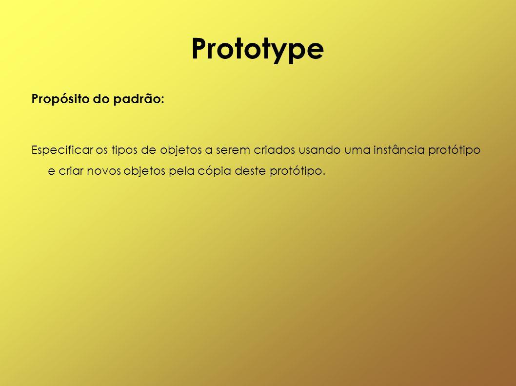 Prototype Propósito do padrão: