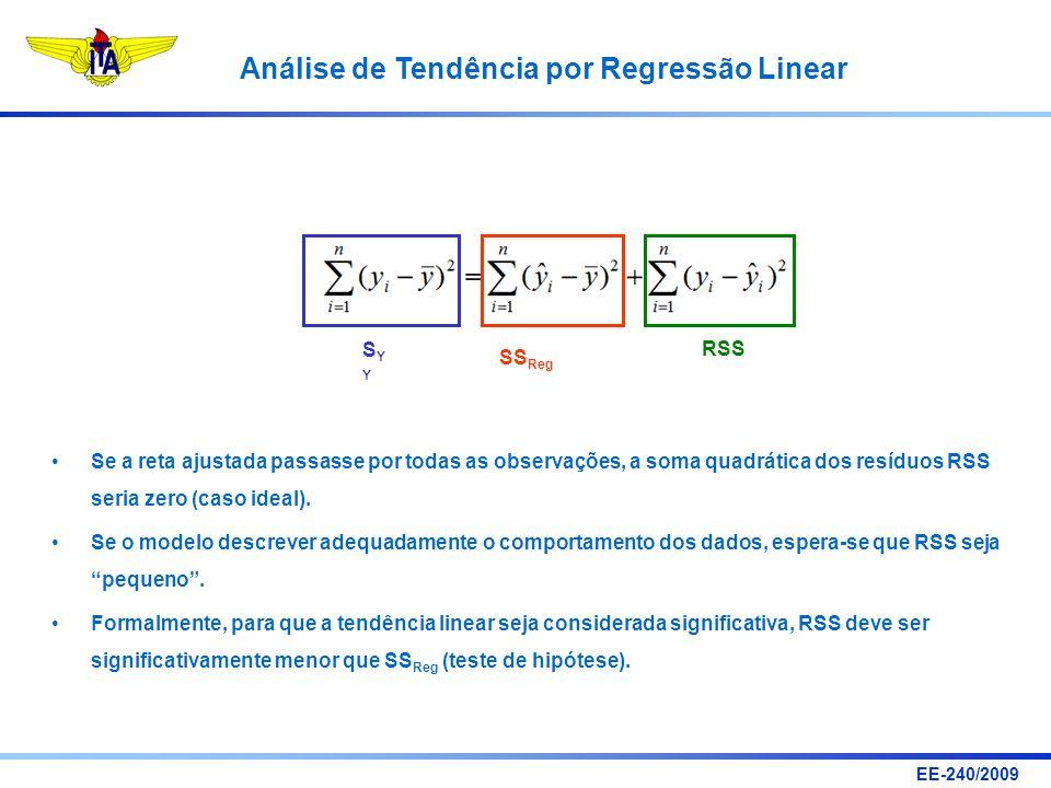 SYY RSS. SSReg. Se a reta ajustada passasse por todas as observações, a soma quadrática dos resíduos RSS seria zero (caso ideal).