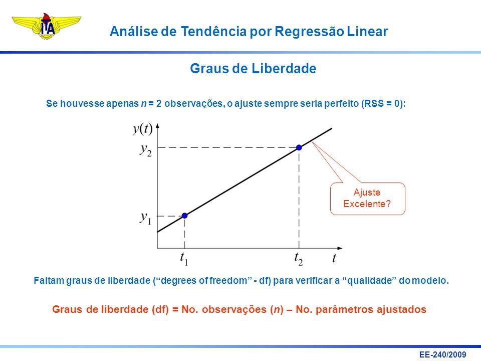 Graus de Liberdade Se houvesse apenas n = 2 observações, o ajuste sempre seria perfeito (RSS = 0): Ajuste Excelente