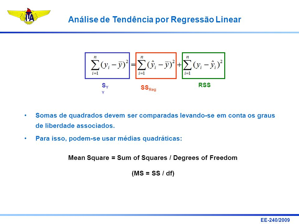 Mean Square = Sum of Squares / Degrees of Freedom