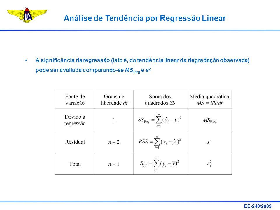A significância da regressão (isto é, da tendência linear da degradação observada) pode ser avaliada comparando-se MSReg e s2