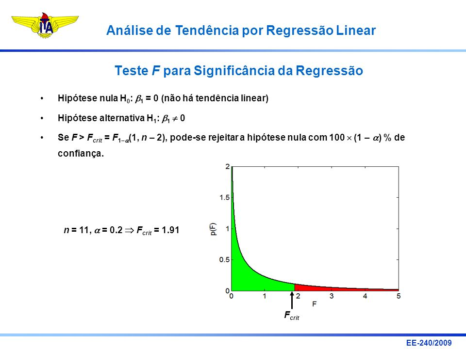 Teste F para Significância da Regressão