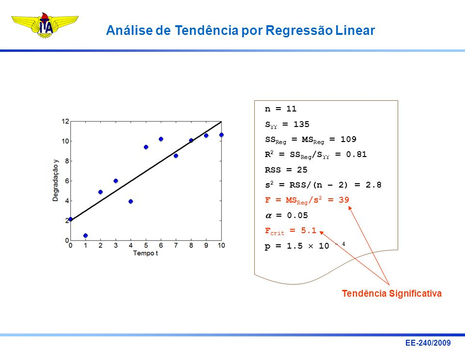 n = 11 SYY = 135. SSReg = MSReg = 109. R2 = SSReg/SYY = 0.81. RSS = 25. s2 = RSS/(n – 2) = 2.8.