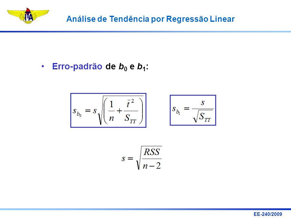 Erro-padrão de b0 e b1: