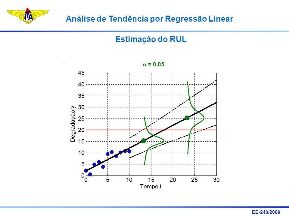 Estimação do RUL a = 0.05