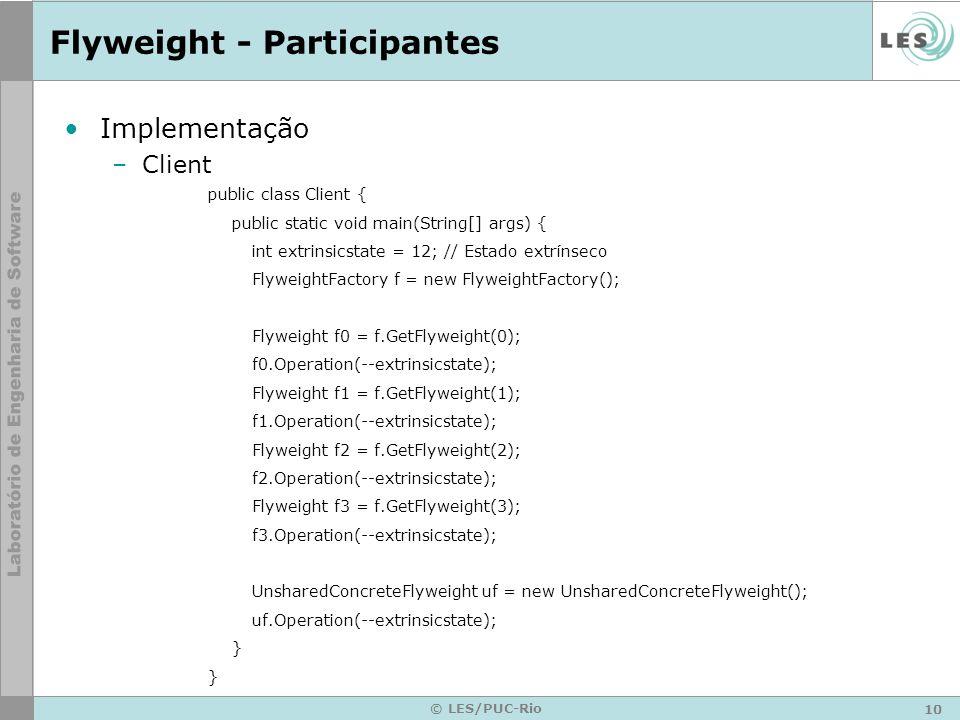 Flyweight - Participantes