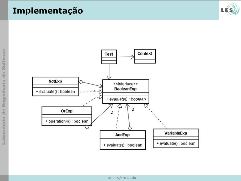 Implementação © LES/PUC-Rio 12