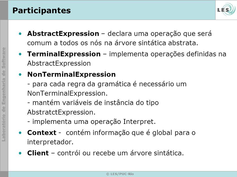 Participantes AbstractExpression – declara uma operação que será comum a todos os nós na árvore sintática abstrata.