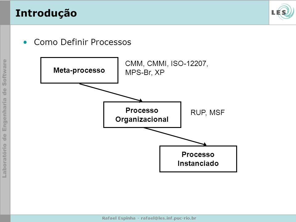Processo Organizacional Rafael Espinha - rafael@les.inf.puc-rio.br