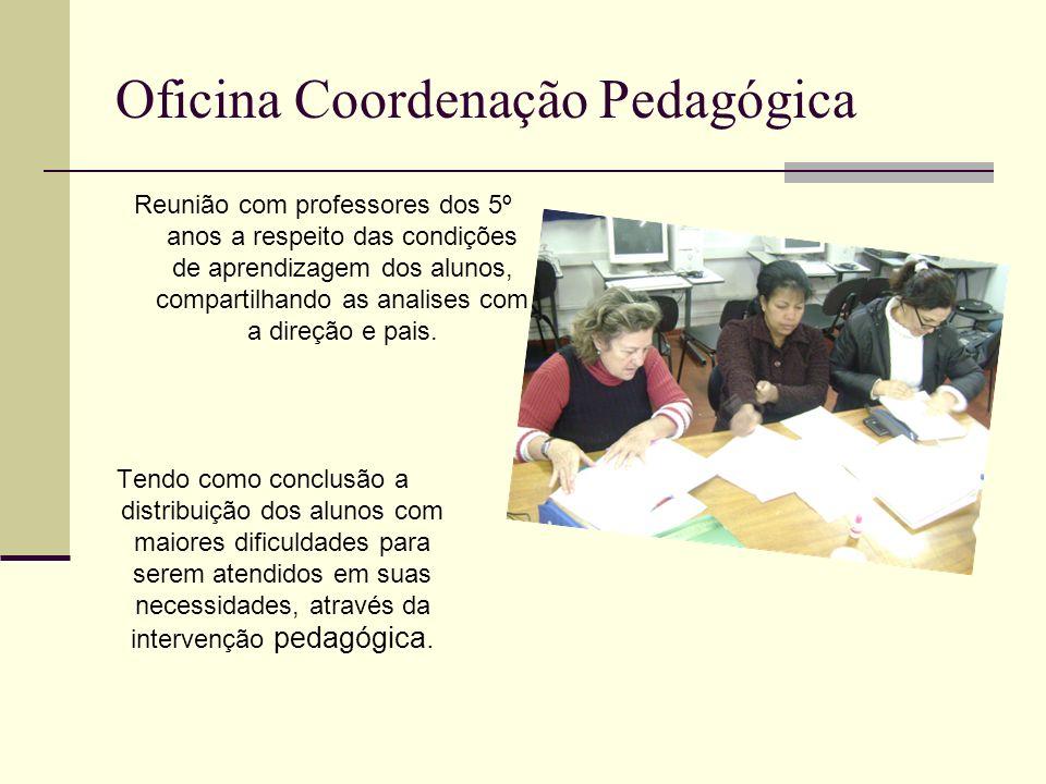 Oficina Coordenação Pedagógica