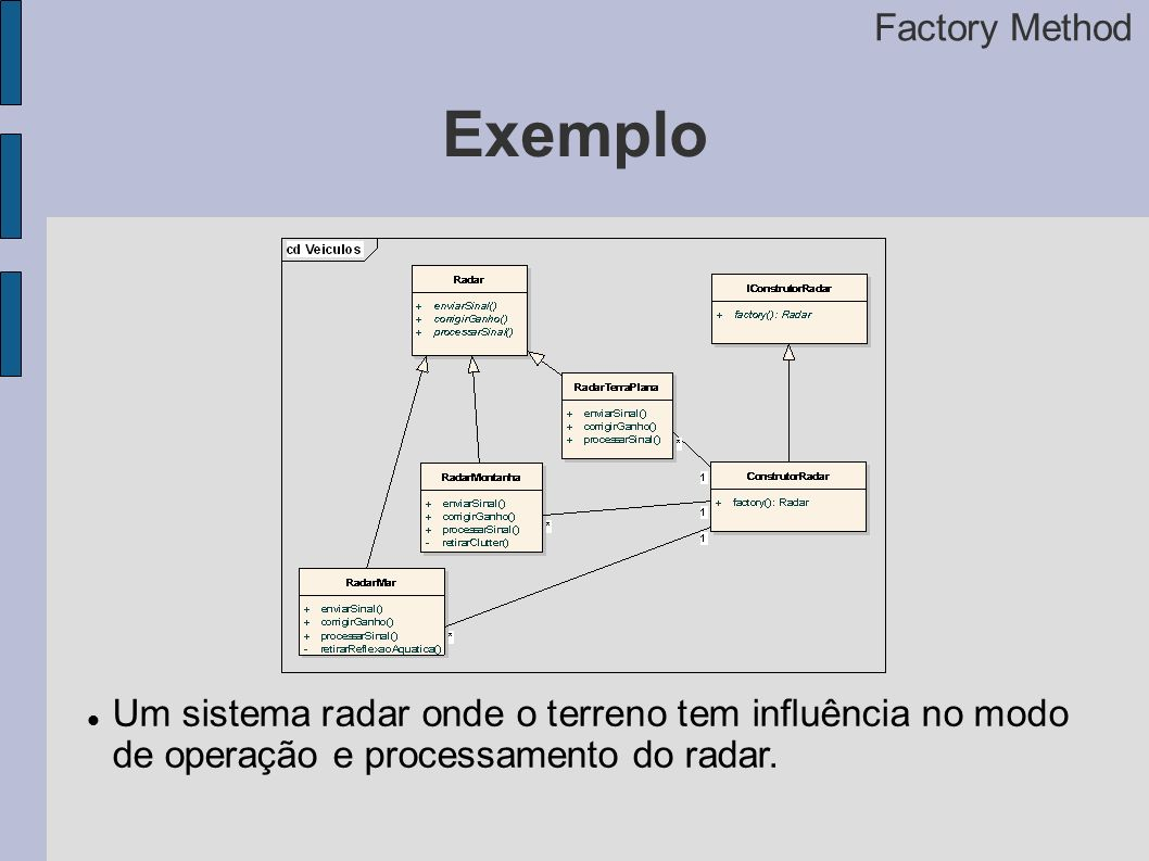 Exemplo Factory Method