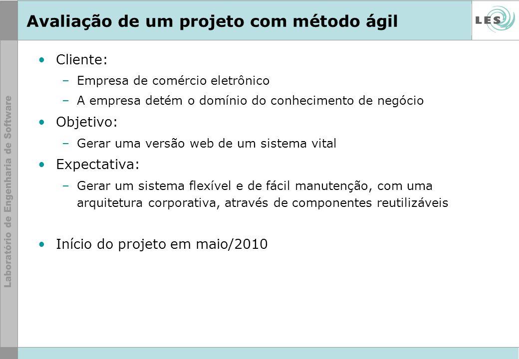 Avaliação de um projeto com método ágil