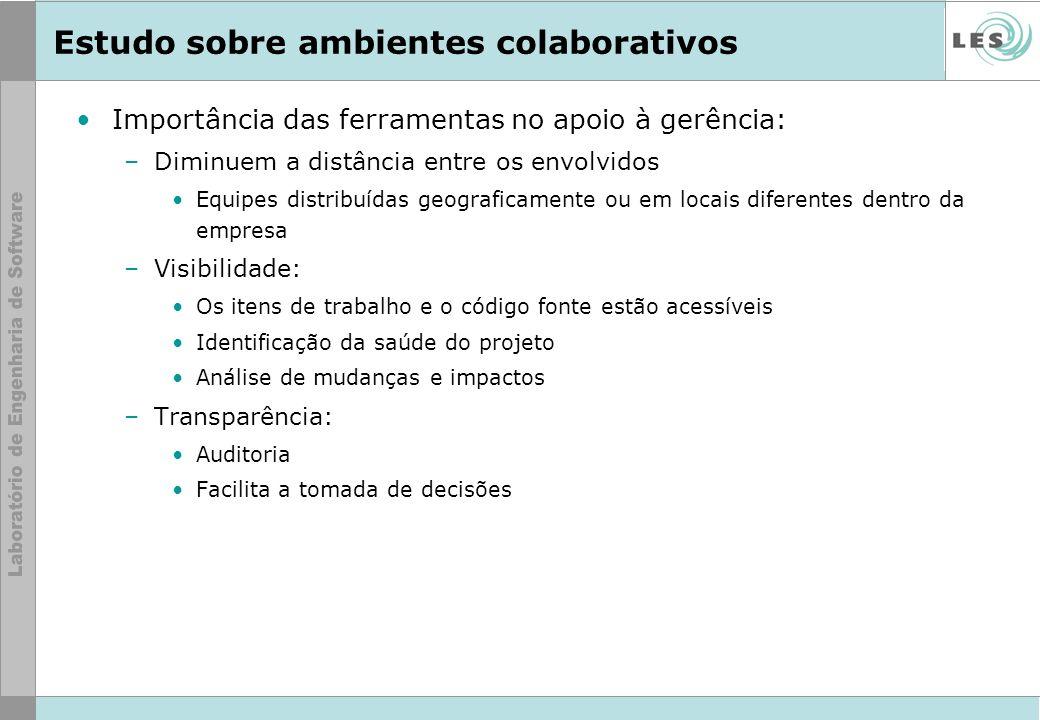 Estudo sobre ambientes colaborativos