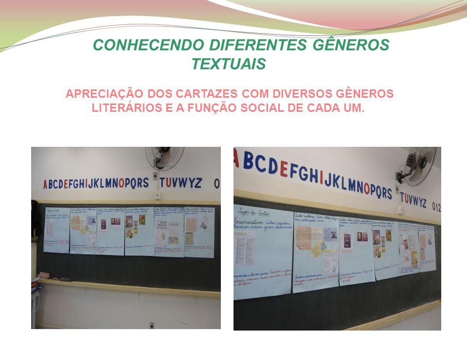 CONHECENDO DIFERENTES GÊNEROS TEXTUAIS