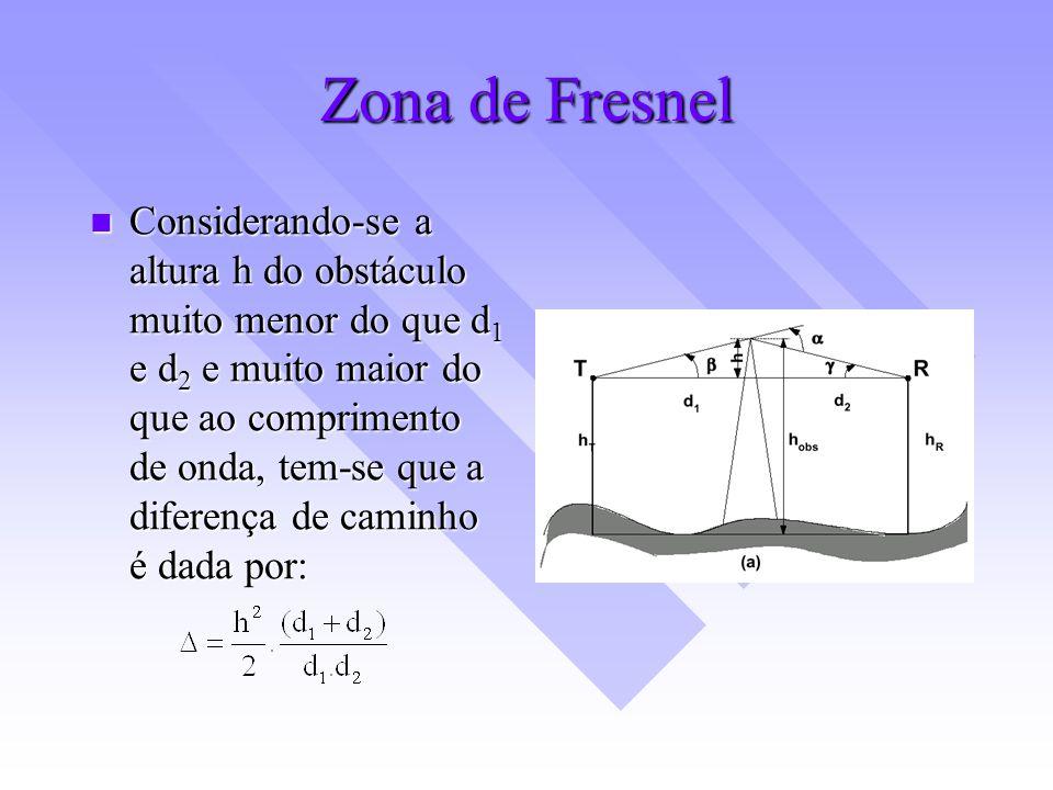 Zona de Fresnel
