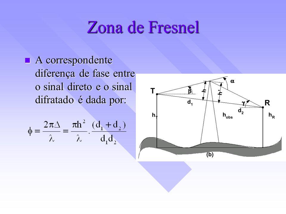 Zona de Fresnel A correspondente diferença de fase entre o sinal direto e o sinal difratado é dada por: