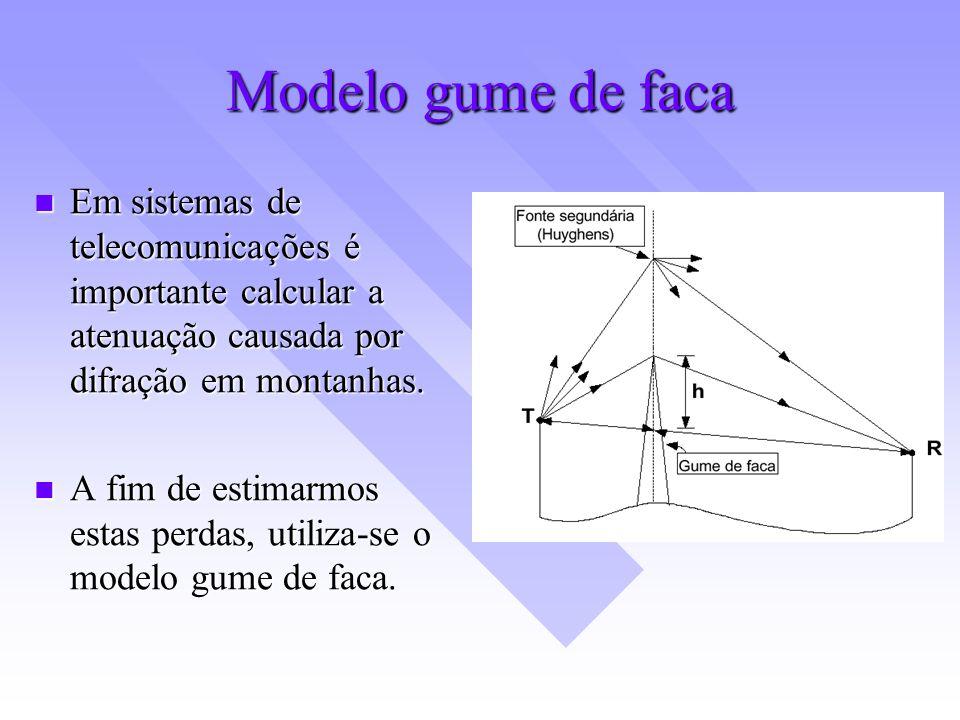 Modelo gume de faca Em sistemas de telecomunicações é importante calcular a atenuação causada por difração em montanhas.
