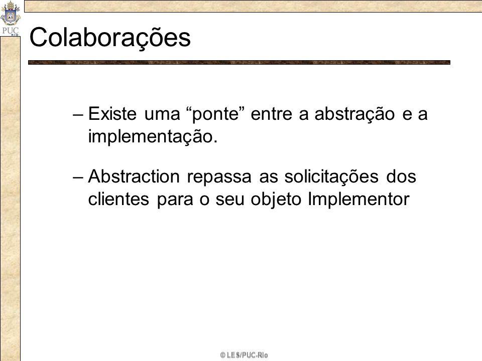 Colaborações Existe uma ponte entre a abstração e a implementação.