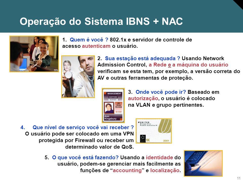 Operação do Sistema IBNS + NAC